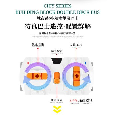 BUILO YC QC015 TransBus Enviro 500 Mark I City Double Decker Bus 7